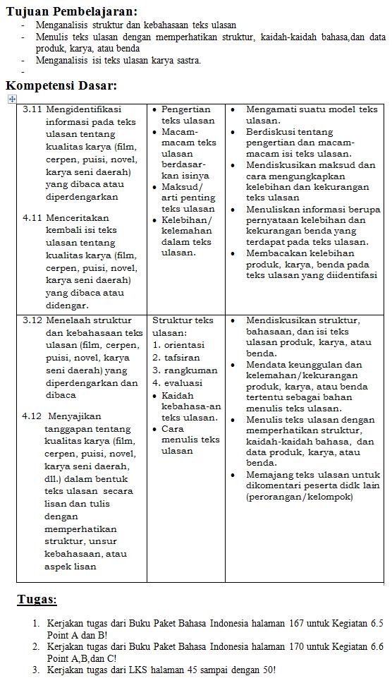 Rencana Materi Pemb Online Kelas 8 E Learning Smp N 3 Depok