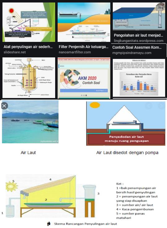 Akm Dan Survey Karakter E Learning Smp N 3 Depok
